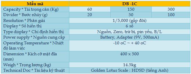Cân bàn Công Nghiệp (DB-C Series)