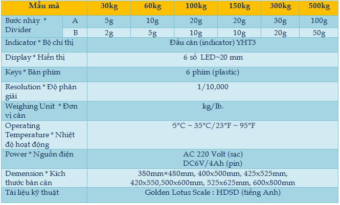 Cân bàn điện tử YHT3 (kg)