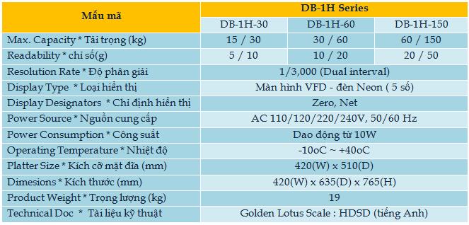 db1h-Hoa Sen Vang can dien tu-thiet bi do luong