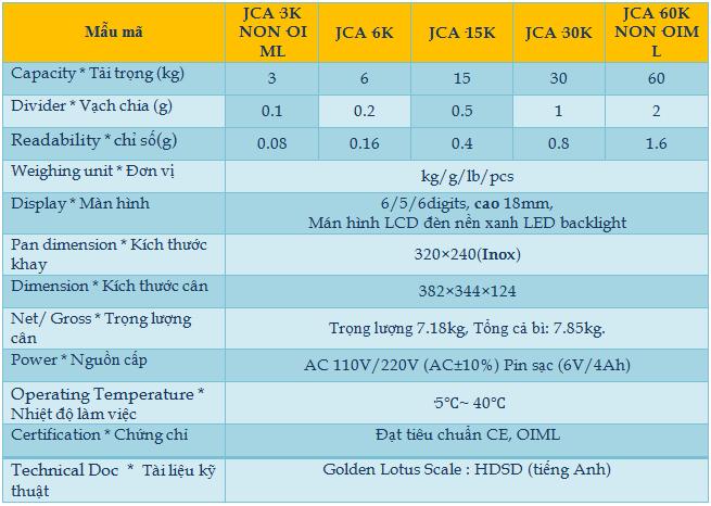 Cân chuyên đếm –  JCA Series