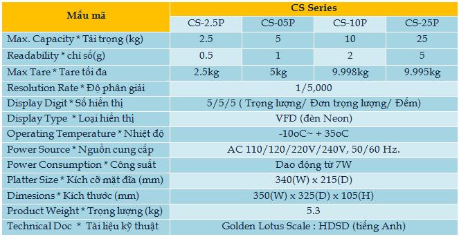 cs-Hoa Sen Vang can dien tu-thiet bi do luong