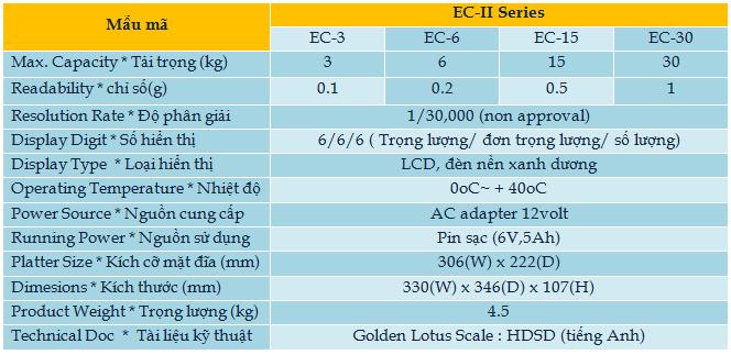 ec2-Hoa Sen Vang can dien tu-thiet bi do luong
