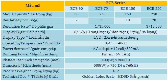 ecb-Hoa Sen Vang can dien tu-thiet bi do luong