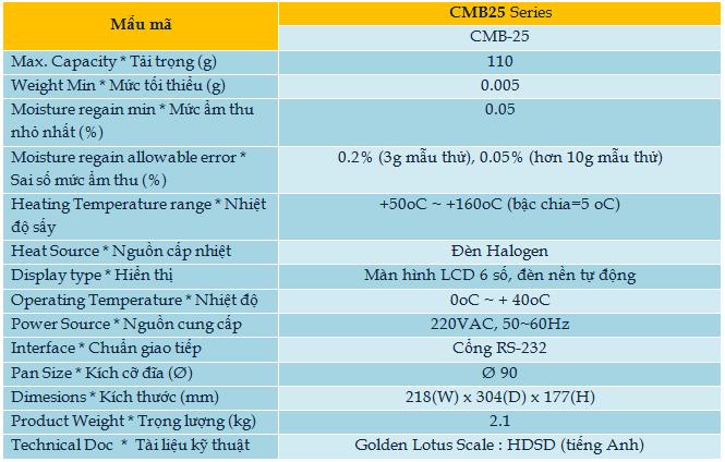cmb25-Hoa Sen Vang can dien tu-thiet bi do luong