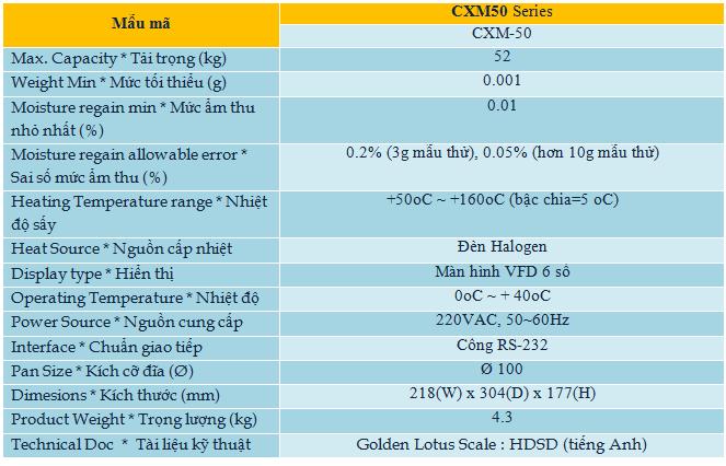cxm50-Hoa Sen Vang can dien tu-thiet bi do luong