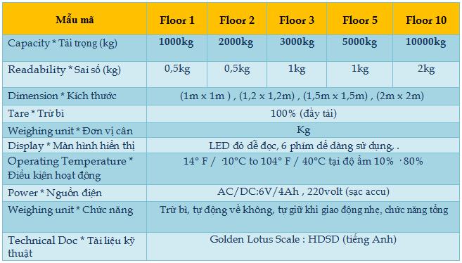 Cân sàn điện tử 1 - china brand