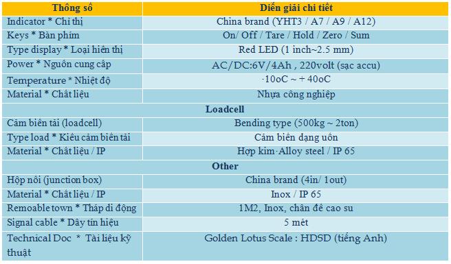 Cân sàn điện tử 2 - china brand