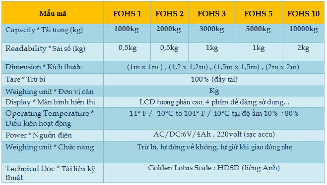 Cân sàn điện tử 2-1 – Đầu cân Ohaus