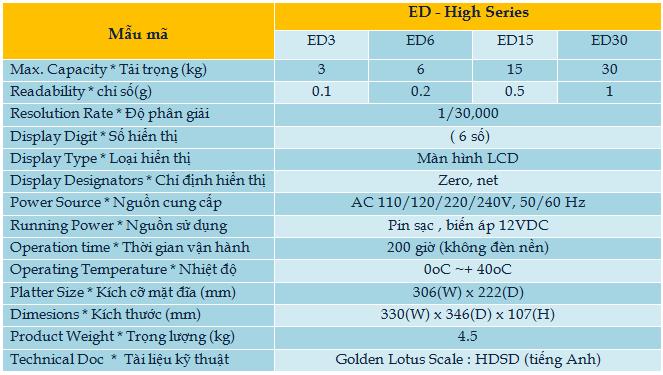ed-h-Hoa Sen Vang can dien tu-thiet bi do luong