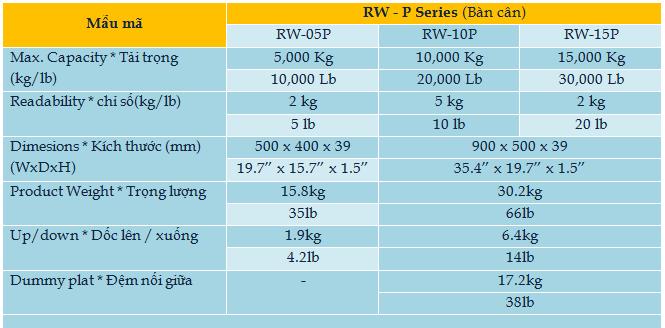 rw-15p1-Hoa Sen Vang can dien tu-thiet bi do luong