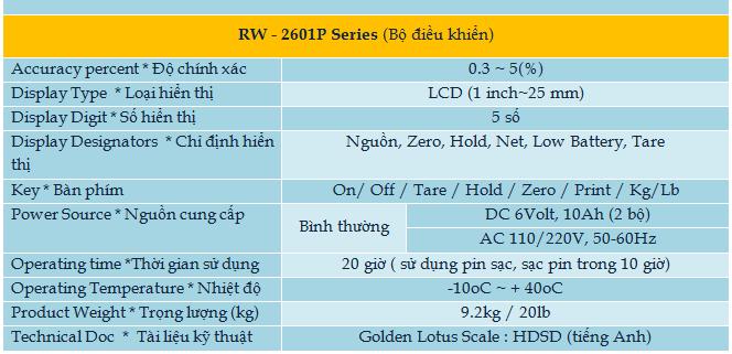 rw-15p2-Hoa Sen Vang can dien tu-thiet bi do luong