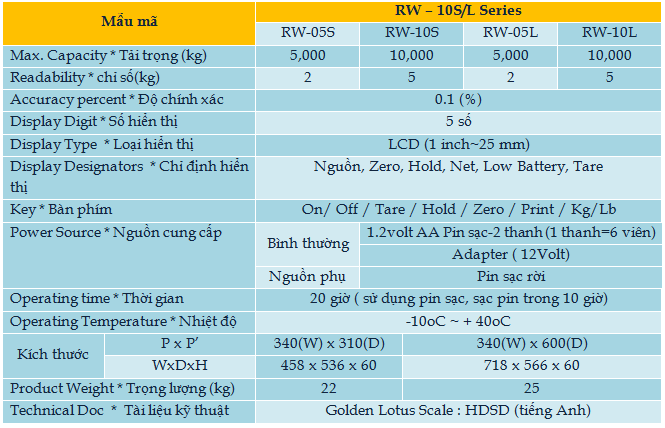 rw-10s-Hoa Sen Vang can dien tu-thiet bi do luong