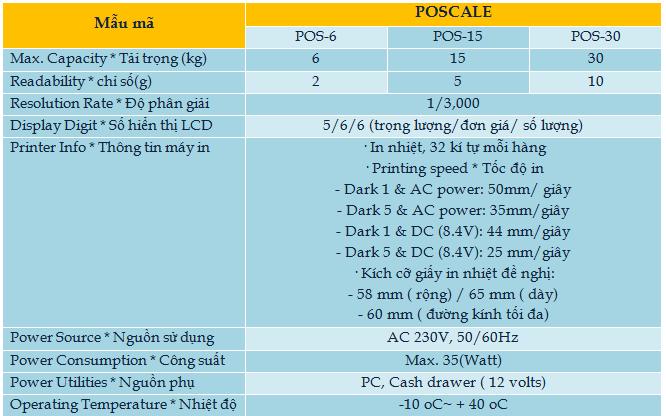 poscale2-Hoa Sen Vang can dien tu-thiet bi do luong