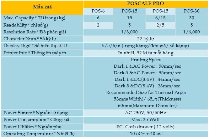 poscale pro1-Hoa Sen Vang can dien tu-thiet bi do luong
