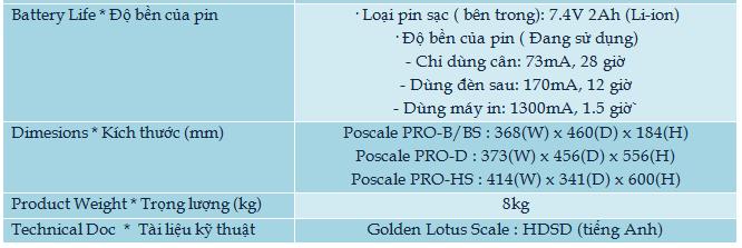poscale pro2-Hoa Sen Vang can dien tu-thiet bi do luong