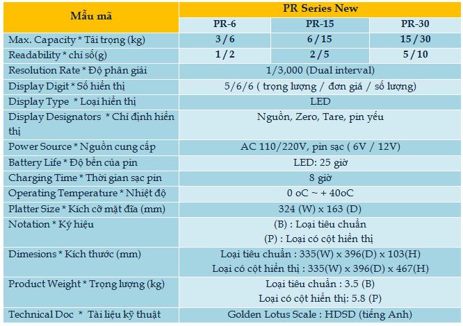 pr-b Hoa Sen Vang can dien tu-thiet bi do luong