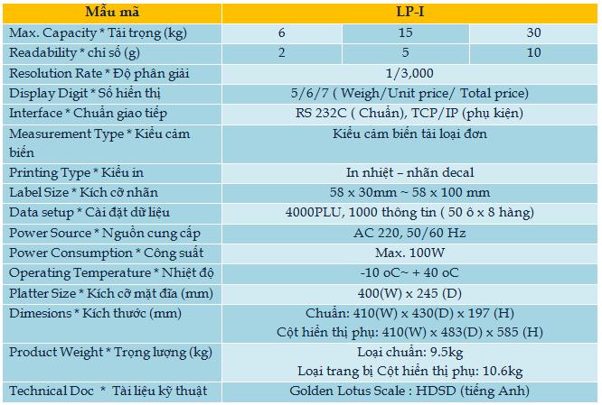 lp1-Hoa Sen Vang can dien tu-thiet bi do luong